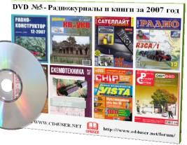 Журнал яндекс диск радио